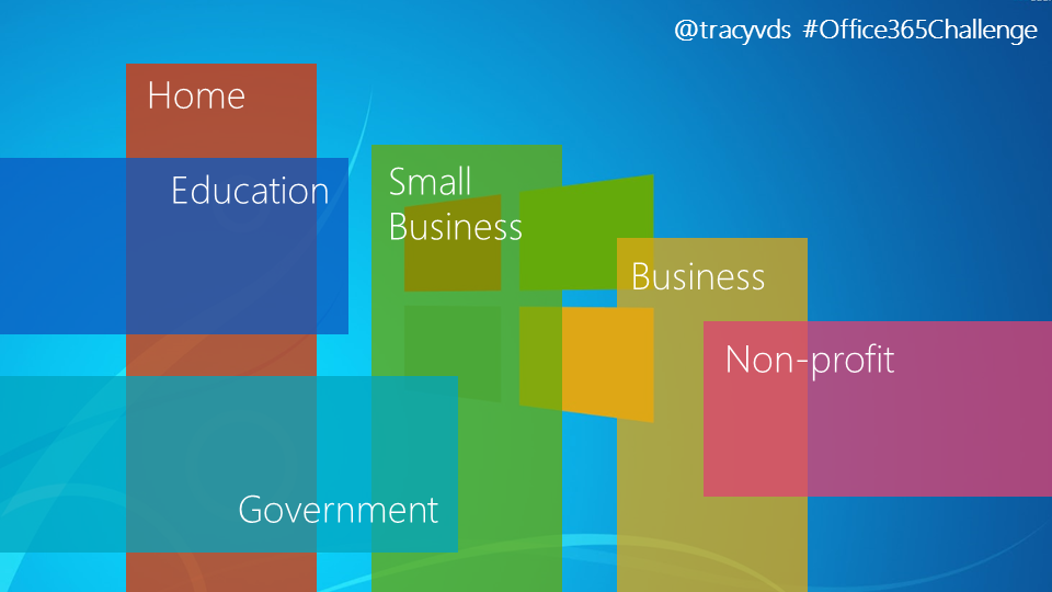 Compare office 365 business plans